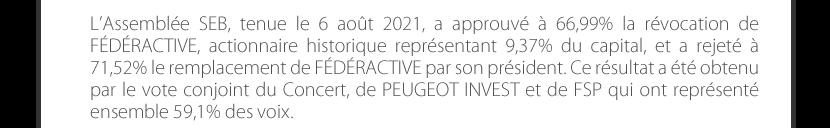 L'Assemblée SEB, tenue le 6 août 2021, a approuvé à 66,99% la révocation de FÉDÉRACTIVE, actionnaire historique représentant 9,37% du capital, et a rejeté à 71,52% le remplacement de FÉDÉRACTIVE par son président. Ce résultat a été obtenu par le vote conjoint du Concert, de PEUGEOT INVEST et de FSP qui ont représenté ensemble 59,1% des voix.